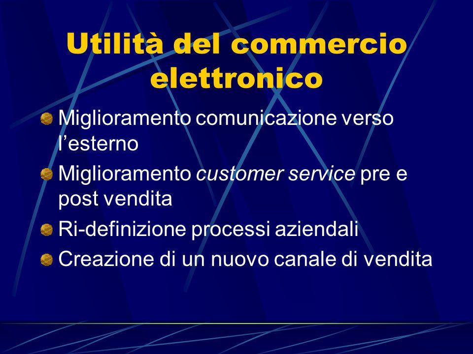 Utilità del commercio elettronico