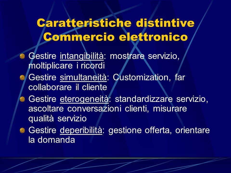 Caratteristiche distintive Commercio elettronico