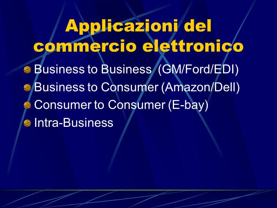 Applicazioni del commercio elettronico