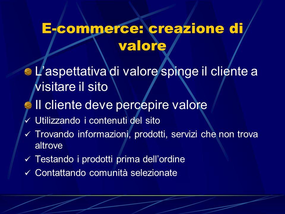 E-commerce: creazione di valore
