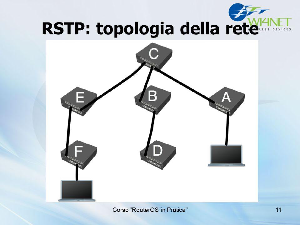 RSTP: topologia della rete