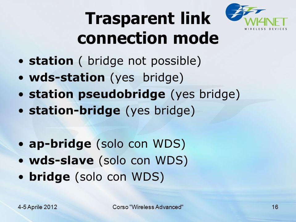 Trasparent link connection mode