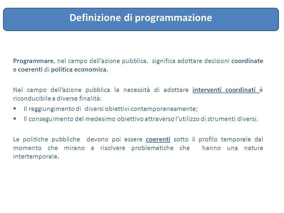 Definizione di programmazione