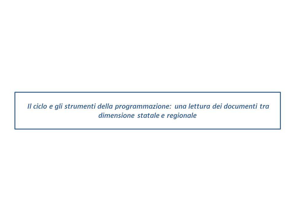Il ciclo e gli strumenti della programmazione: una lettura dei documenti tra dimensione statale e regionale