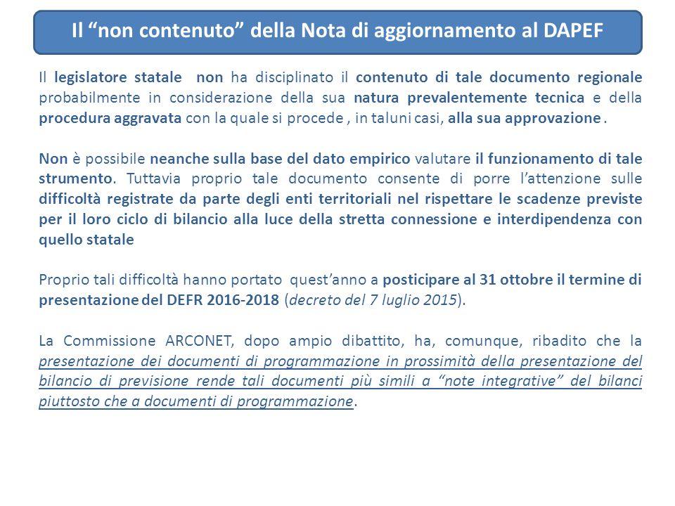Il non contenuto della Nota di aggiornamento al DAPEF