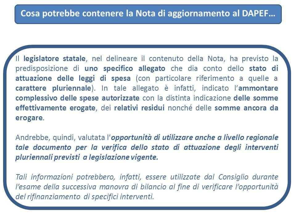 Cosa potrebbe contenere la Nota di aggiornamento al DAPEF…