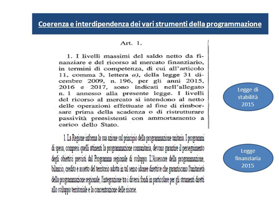 Coerenza e interdipendenza dei vari strumenti della programmazione