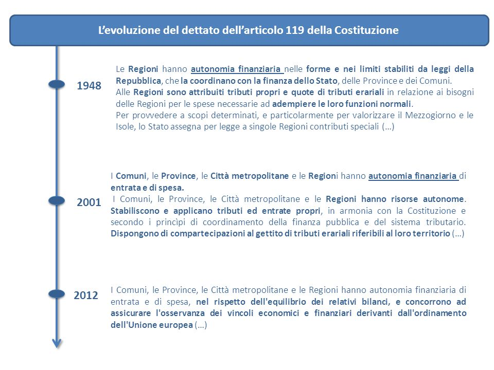 L'evoluzione del dettato dell'articolo 119 della Costituzione