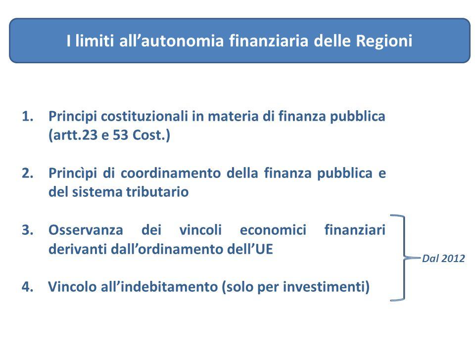 I limiti all'autonomia finanziaria delle Regioni