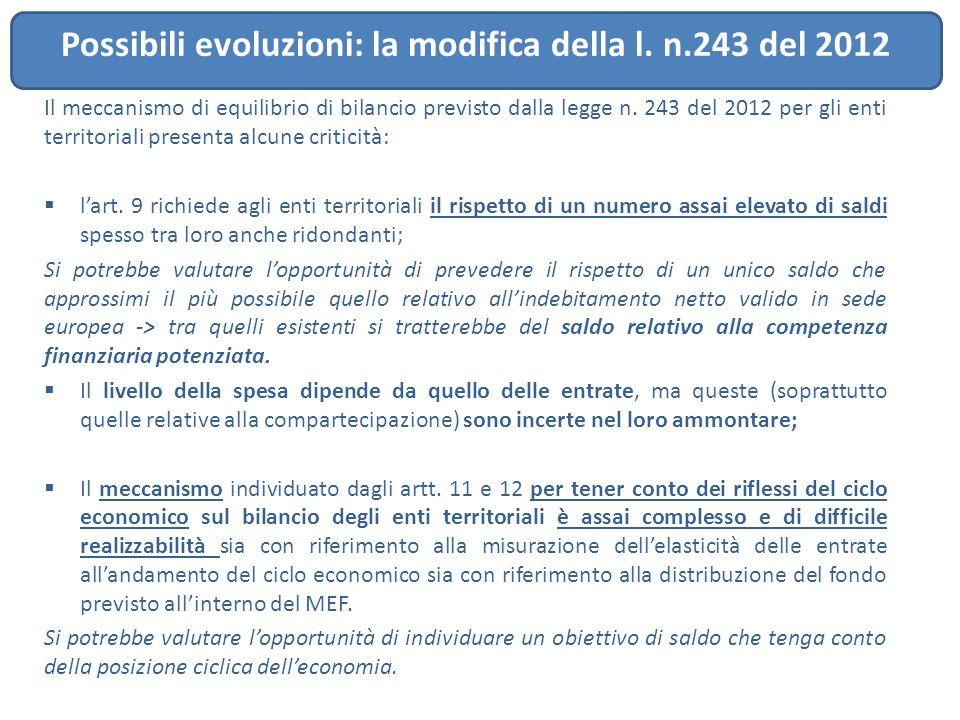 Possibili evoluzioni: la modifica della l. n.243 del 2012