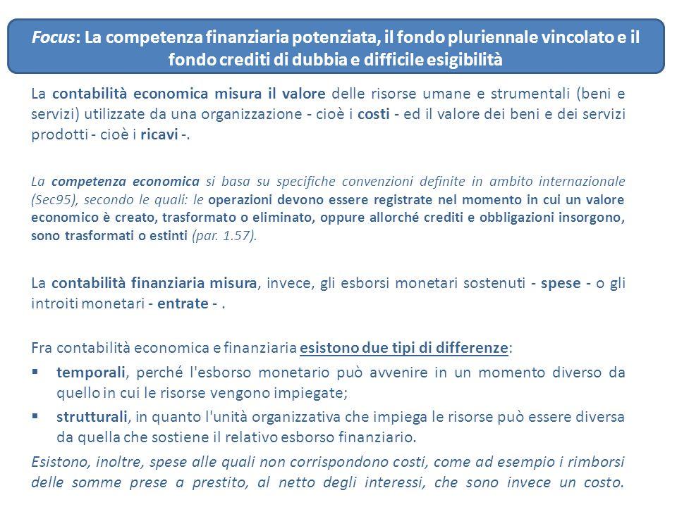 Focus: La competenza finanziaria potenziata, il fondo pluriennale vincolato e il fondo crediti di dubbia e difficile esigibilità