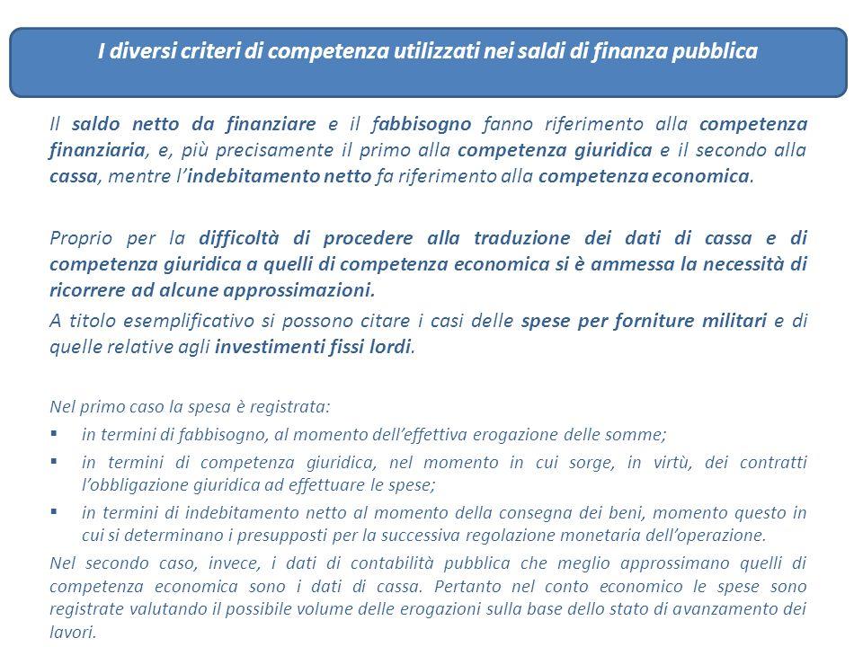 I diversi criteri di competenza utilizzati nei saldi di finanza pubblica
