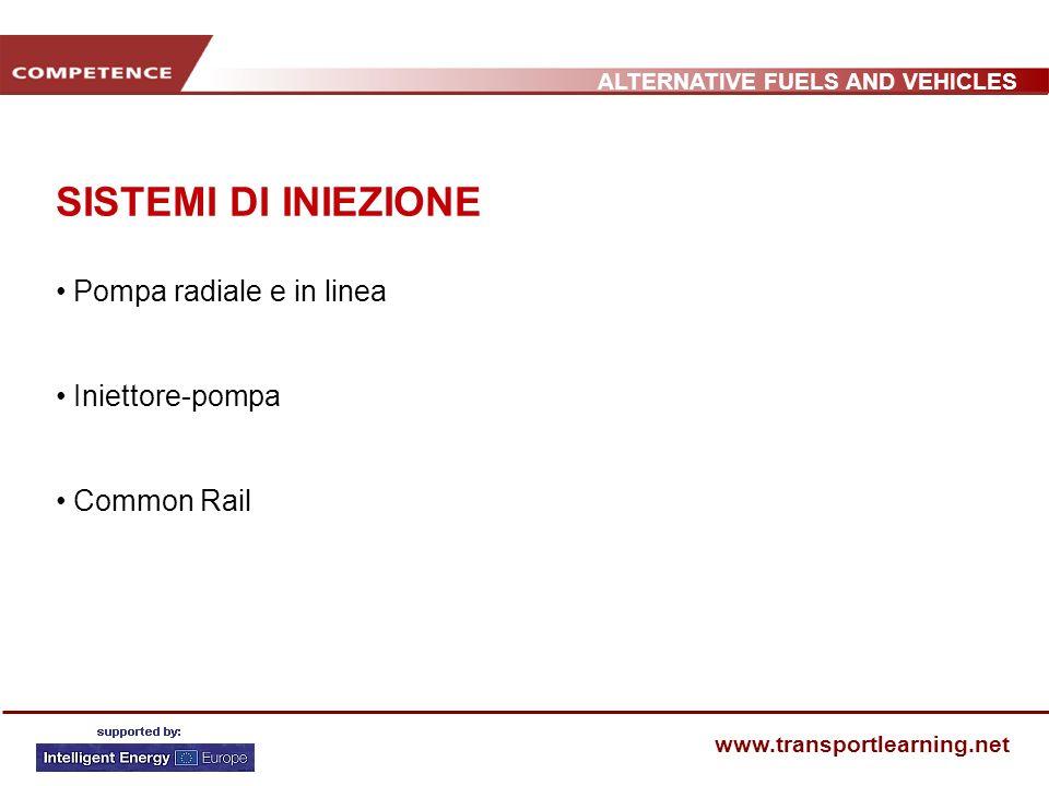SISTEMI DI INIEZIONE Pompa radiale e in linea Iniettore-pompa