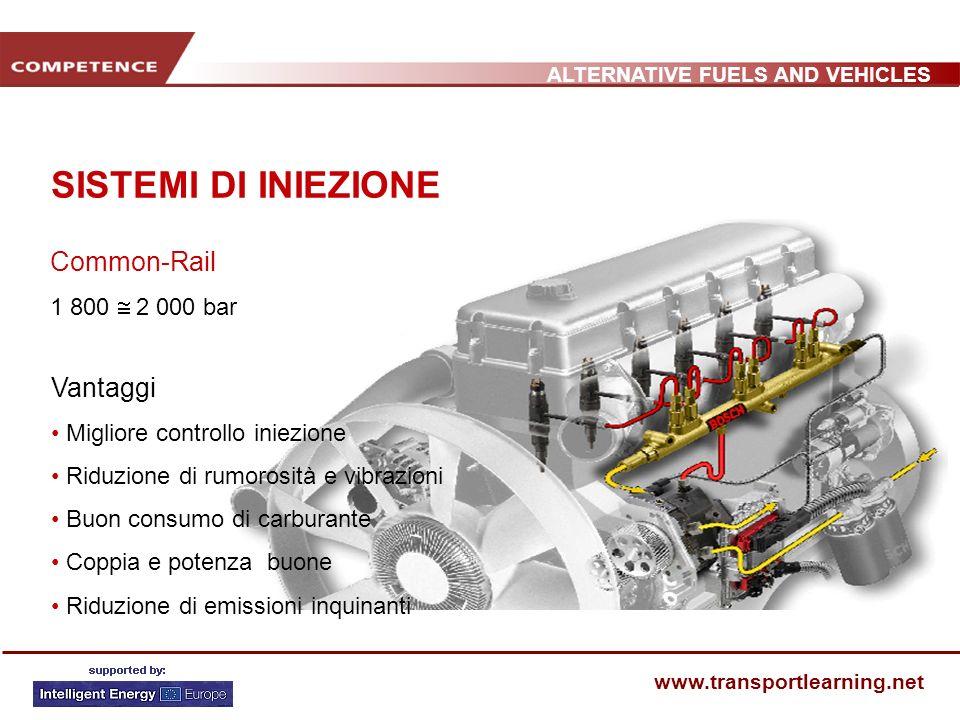 SISTEMI DI INIEZIONE Common-Rail Vantaggi Pressão máx. 1350 – 1500 bar
