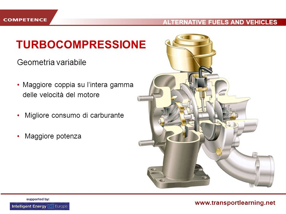 TURBOCOMPRESSIONE Geometria variabile