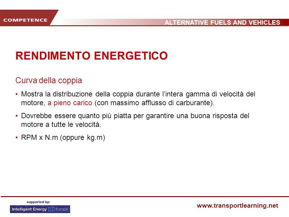 RENDIMENTO ENERGETICO