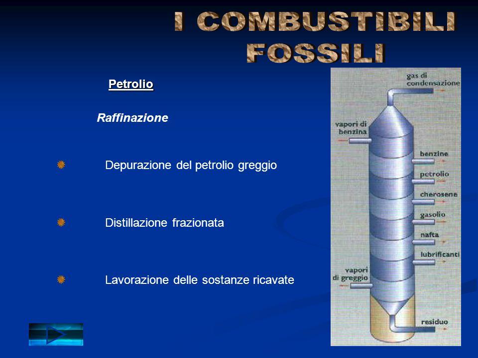 I COMBUSTIBILI FOSSILI Petrolio Raffinazione