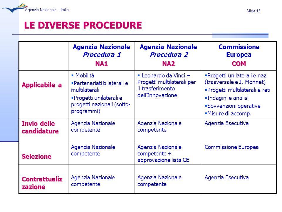 Agenzia Nazionale Procedura 1 Agenzia Nazionale Procedura 2