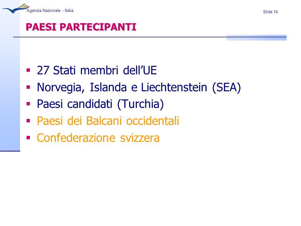 Norvegia, Islanda e Liechtenstein (SEA) Paesi candidati (Turchia)