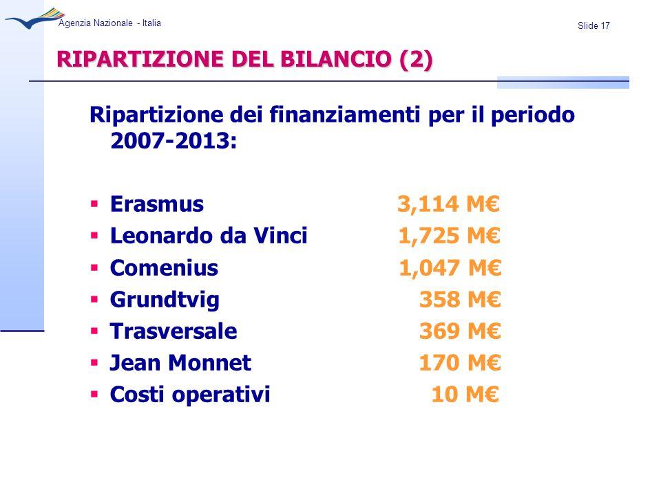 RIPARTIZIONE DEL BILANCIO (2)