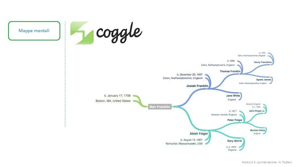 Mappe mentali Modulo 2: quinta lezione - A. Todaro