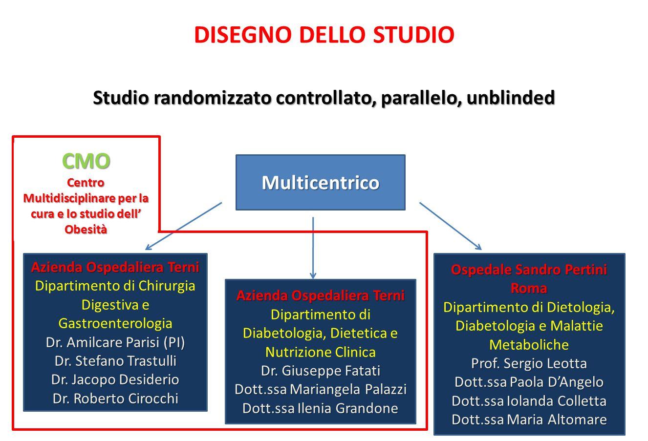DISEGNO DELLO STUDIO CMO