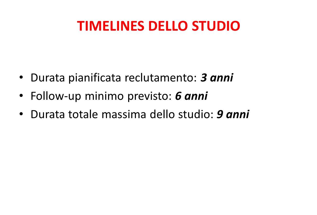 TIMELINES DELLO STUDIO