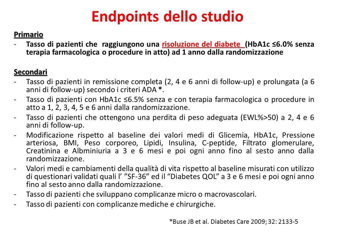 Endpoints dello studio