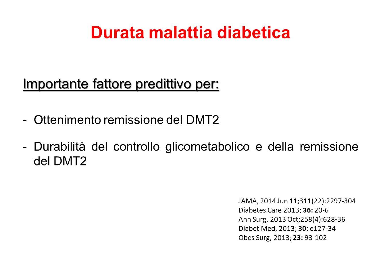 Durata malattia diabetica