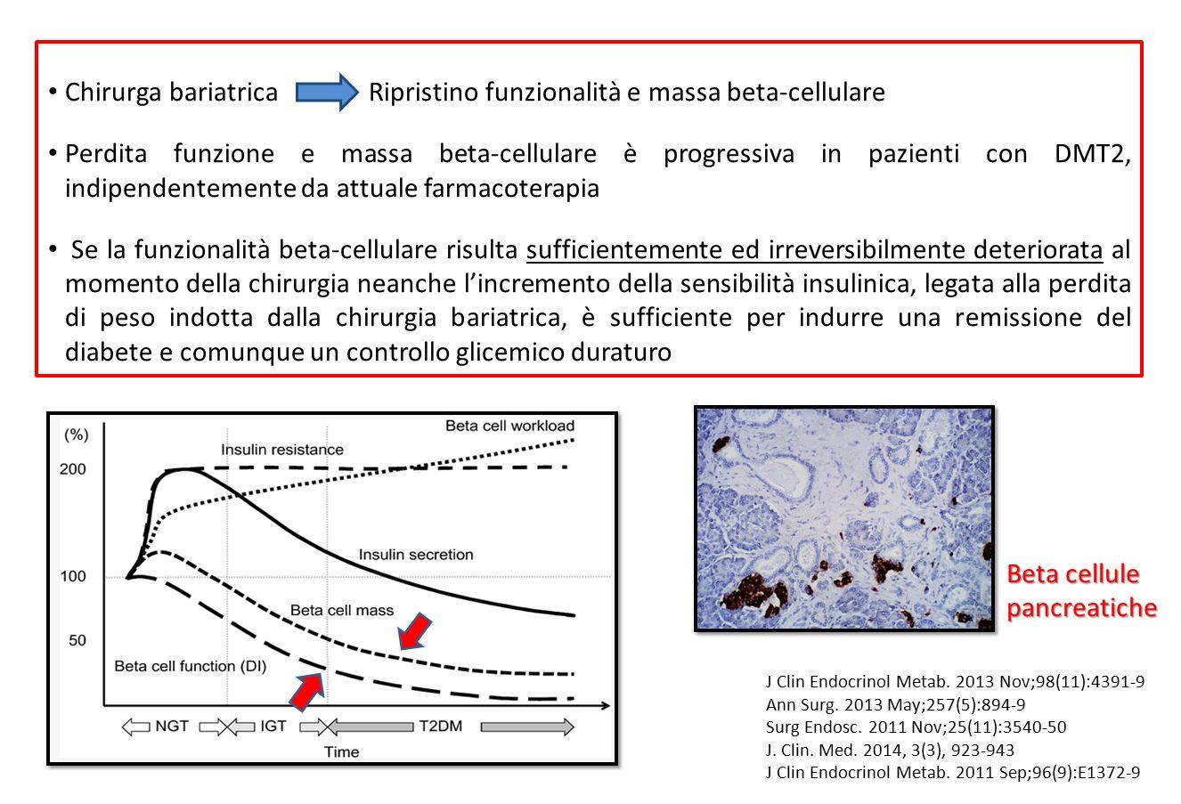 Chirurga bariatrica Ripristino funzionalità e massa beta-cellulare