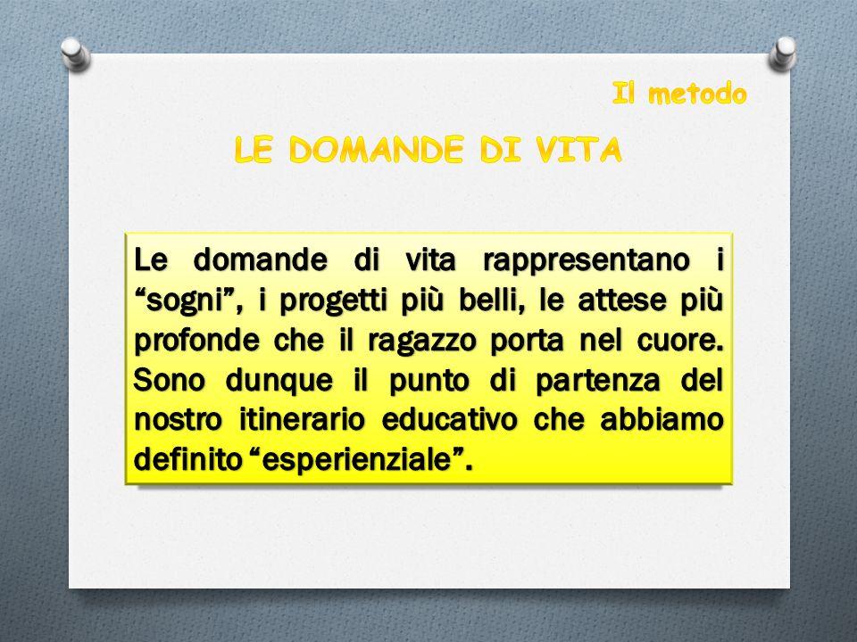 Il metodo LE DOMANDE DI VITA.