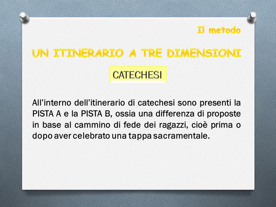 UN ITINERARIO A TRE DIMENSIONI
