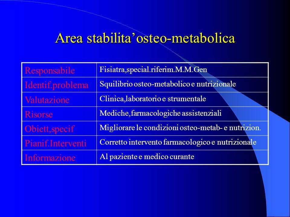 Area stabilita'osteo-metabolica