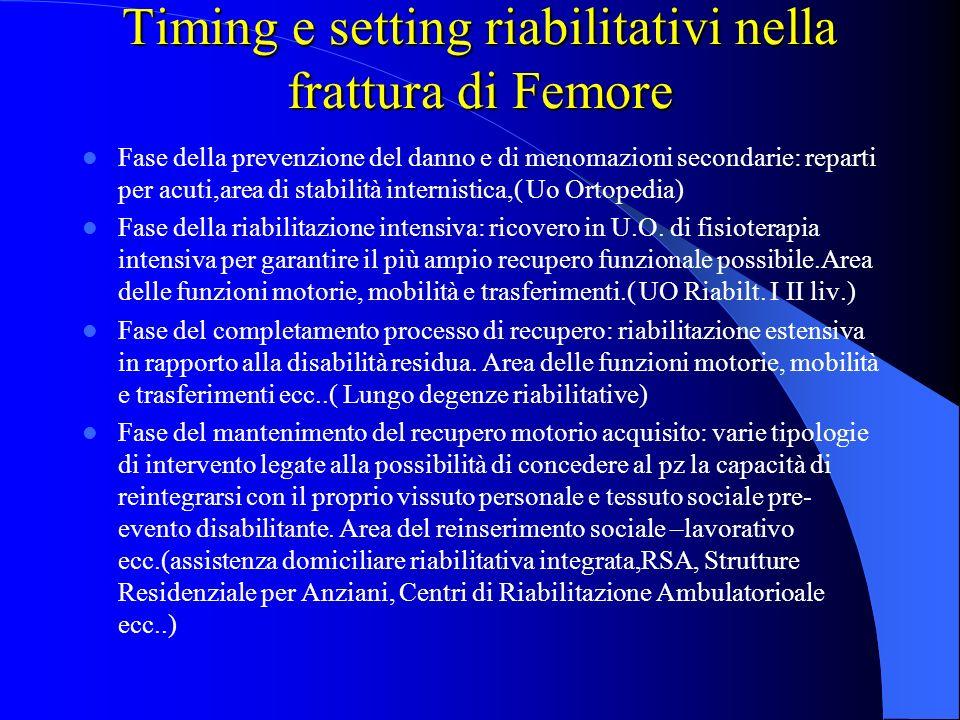 Timing e setting riabilitativi nella frattura di Femore