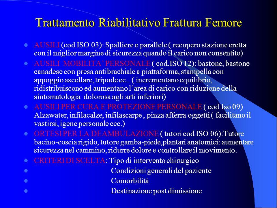Trattamento Riabilitativo Frattura Femore