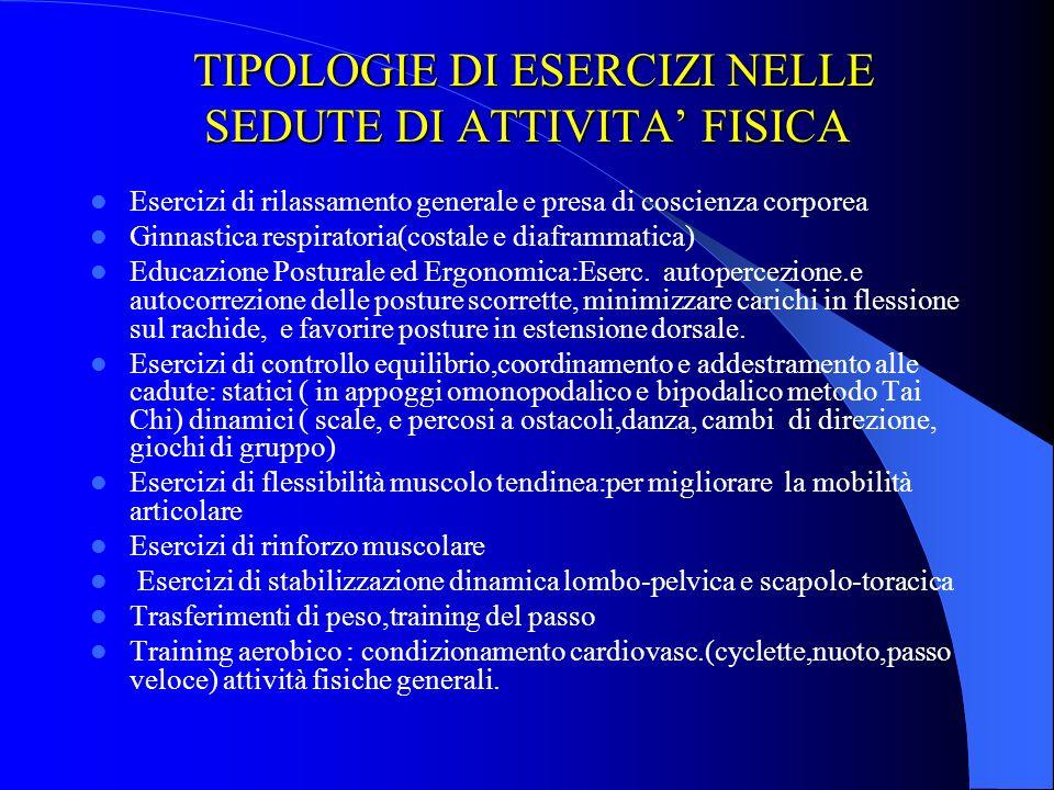 TIPOLOGIE DI ESERCIZI NELLE SEDUTE DI ATTIVITA' FISICA