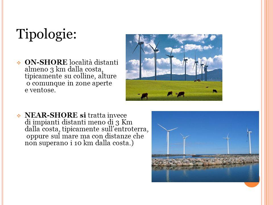 Tipologie: ON-SHORE località distanti almeno 3 km dalla costa, tipicamente su colline, alture o comunque in zone aperte e ventose.
