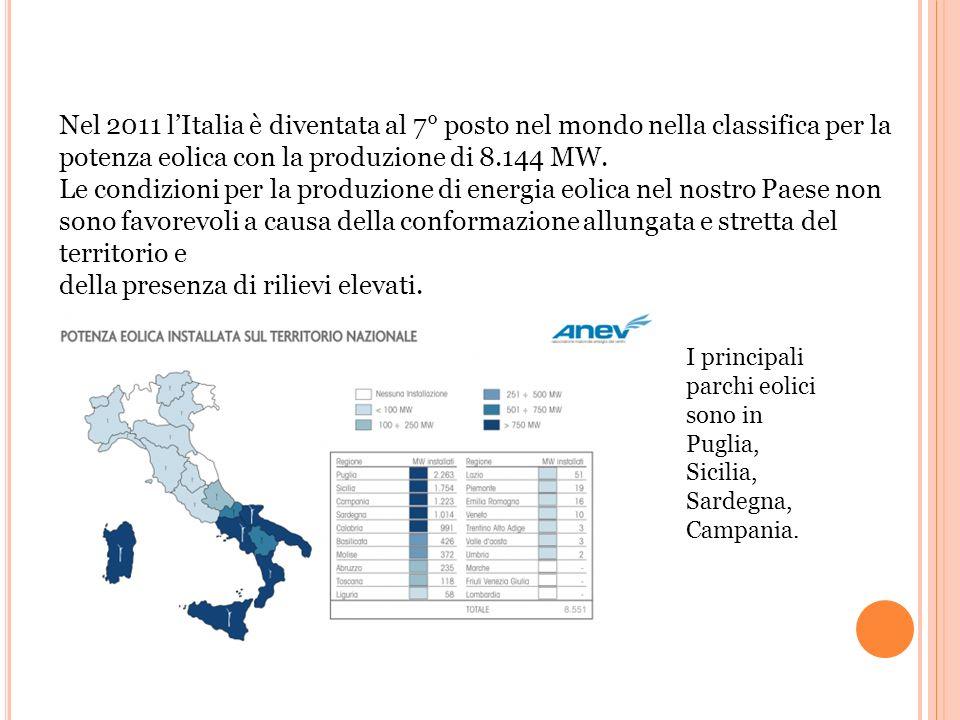 Nel 2011 l'Italia è diventata al 7° posto nel mondo nella classifica per la potenza eolica con la produzione di 8.144 MW. Le condizioni per la produzione di energia eolica nel nostro Paese non sono favorevoli a causa della conformazione allungata e stretta del territorio e della presenza di rilievi elevati.