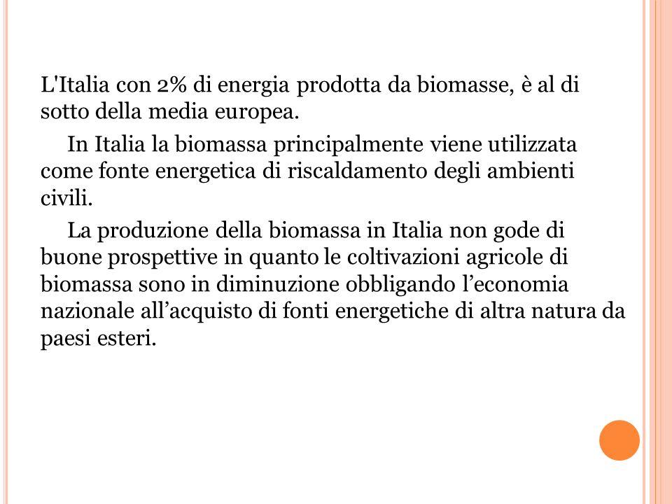 L Italia con 2% di energia prodotta da biomasse, è al di sotto della media europea.