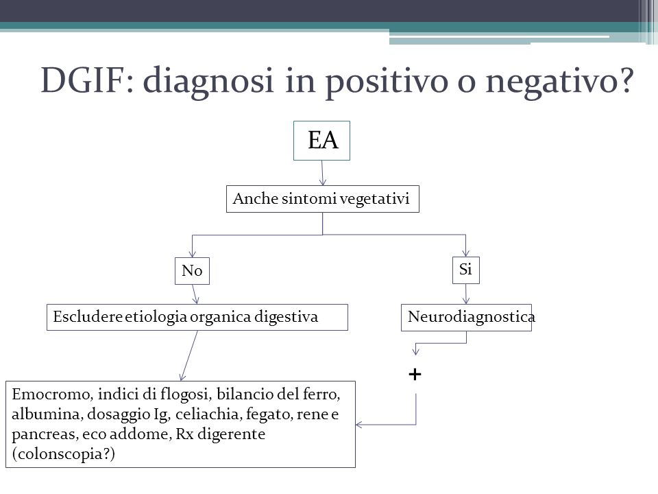 DGIF: diagnosi in positivo o negativo