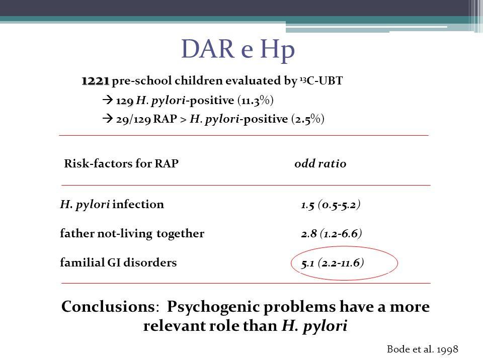 DAR e Hp 1221 pre-school children evaluated by 13C-UBT