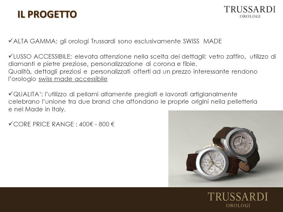IL PROGETTO ALTA GAMMA: gli orologi Trussardi sono esclusivamente SWISS MADE.