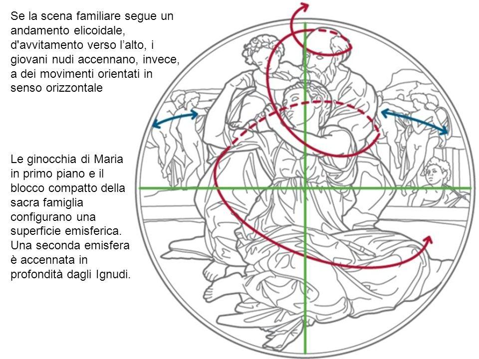 Se la scena familiare segue un andamento elicoidale, d avvitamento verso l'alto, i giovani nudi accennano, invece, a dei movimenti orientati in senso orizzontale
