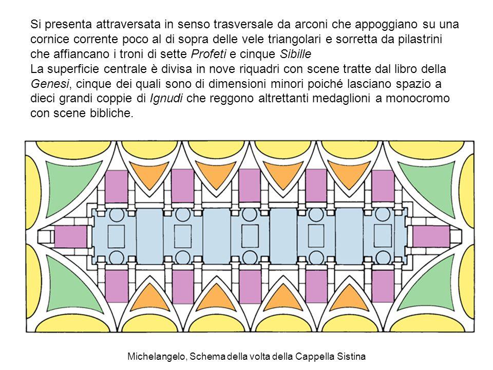 Michelangelo, Schema della volta della Cappella Sistina