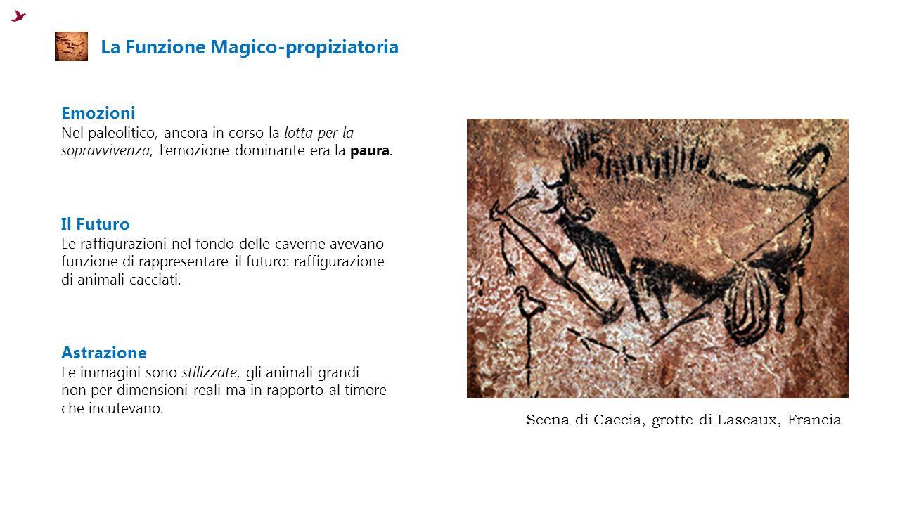 La Funzione Magico-propiziatoria