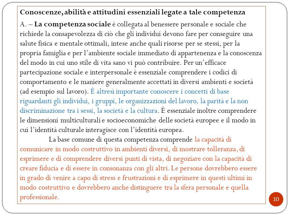 Conoscenze, abilità e attitudini essenziali legate a tale competenza
