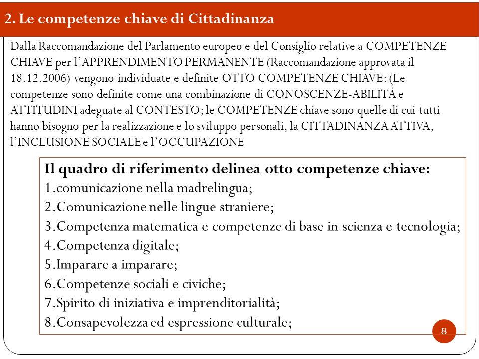 2. Le competenze chiave di Cittadinanza