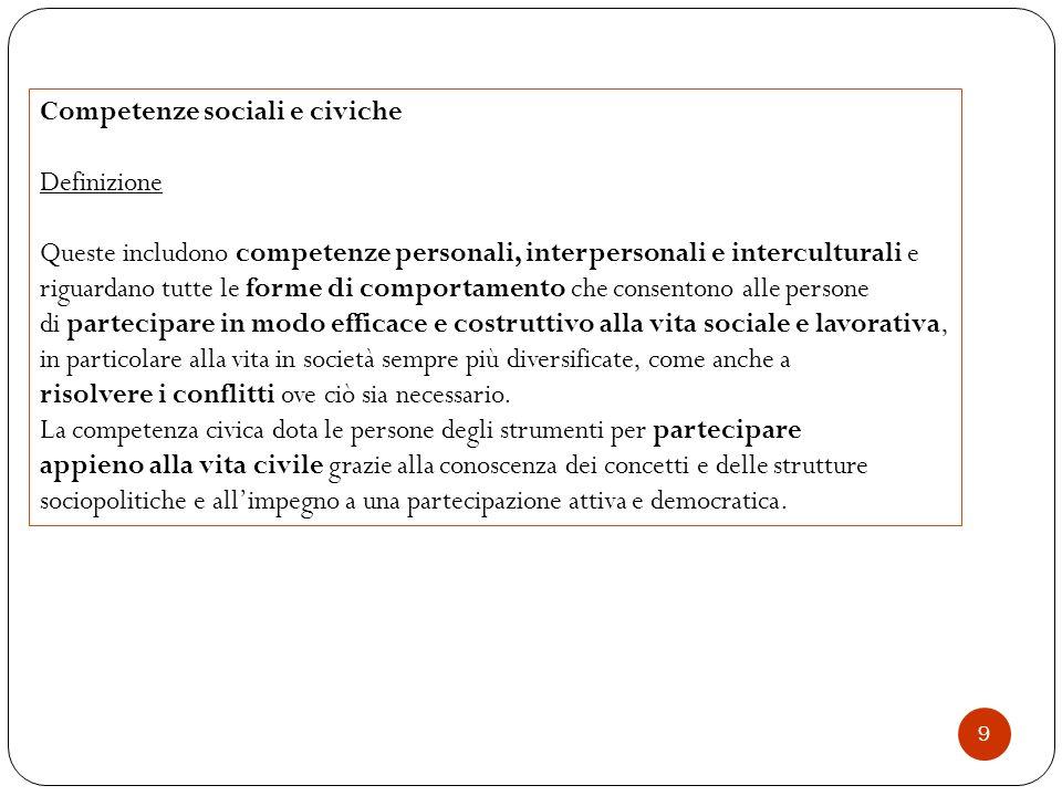 Competenze sociali e civiche Definizione