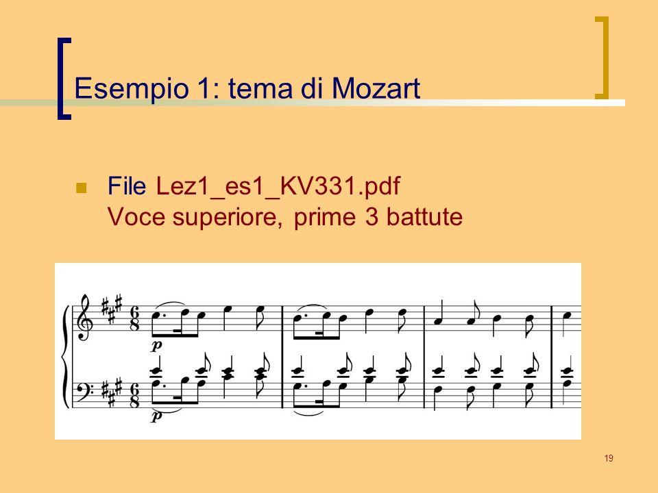 Esempio 1: tema di Mozart