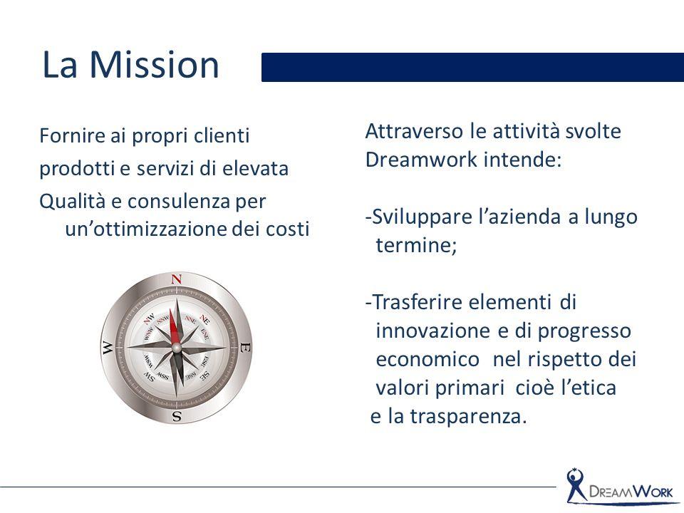 La Mission Attraverso le attività svolte Dreamwork intende: